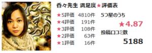 ピュアリ公式 香々i先生の評価