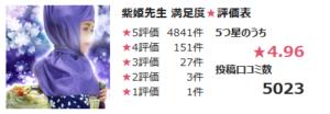 ピュアリ公式 紫姫先生の評価