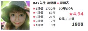 ピュアリ公式 RAY先生の評価